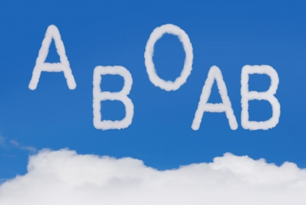 雲で描かれた血液型A・B・AB・O