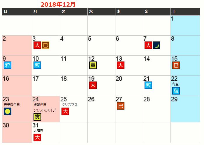 2019年のお財布を買うのに最適な2018年12月の開運日カレンダー図