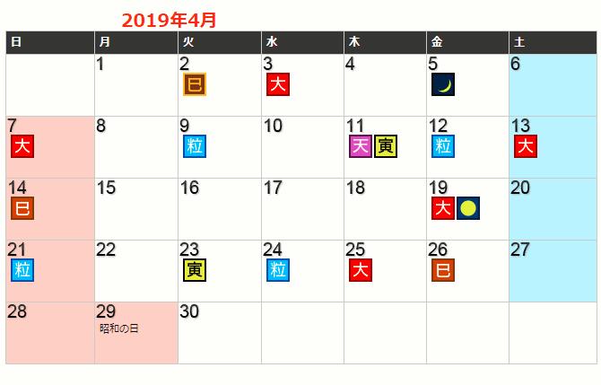 2019年4月の春財布を買う日・おろす日