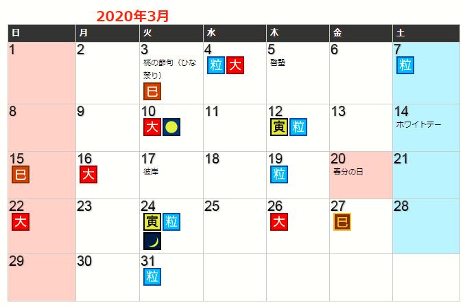 令和2年3月の開運カレンダー